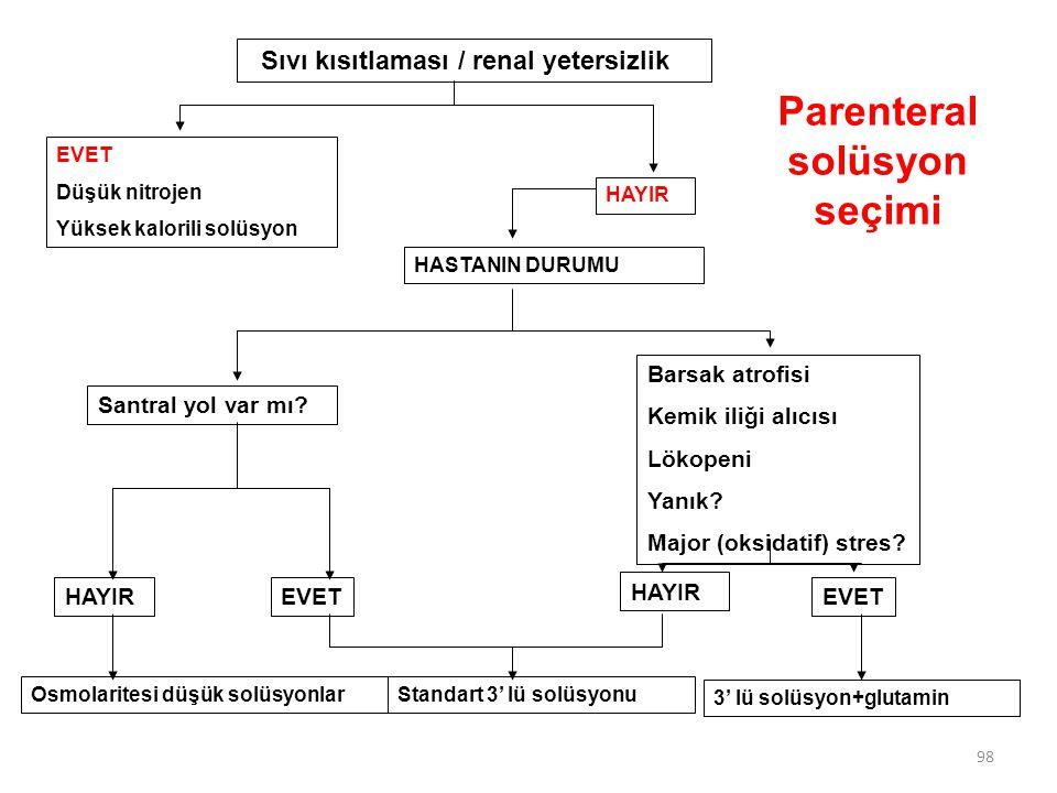 Parenteral solüsyon seçimi