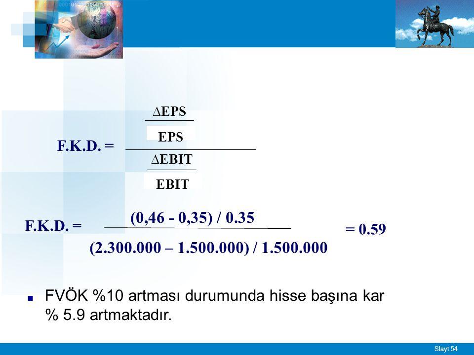 ÖRNEK – 8 X A.Ş'nin sattığı Q malı 50.000br, satış fiyatı 45