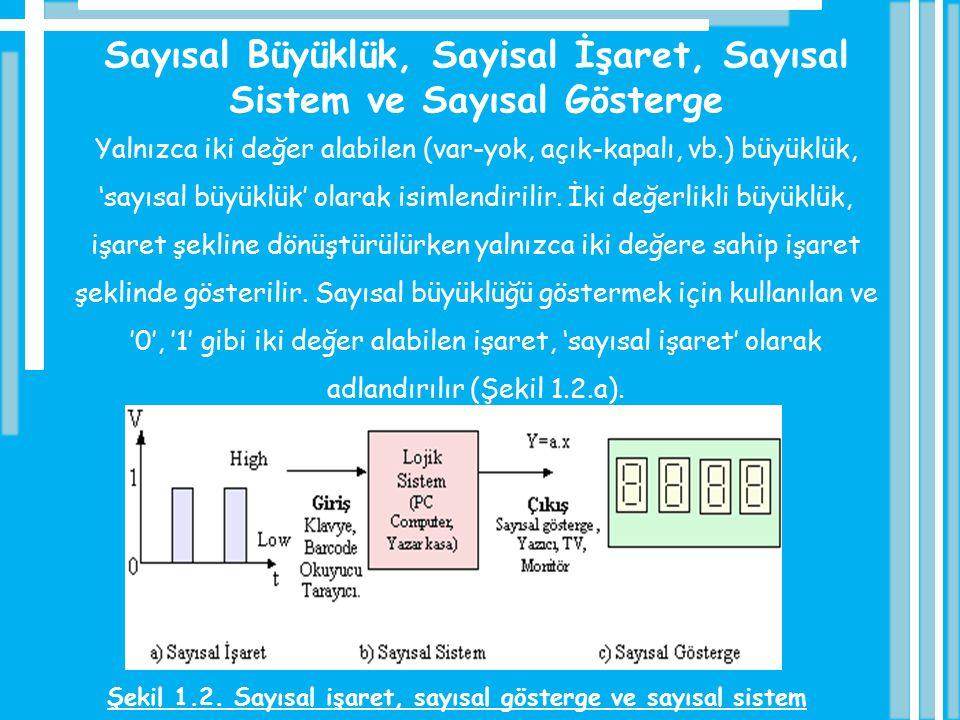 Şekil 1.2. Sayısal işaret, sayısal gösterge ve sayısal sistem