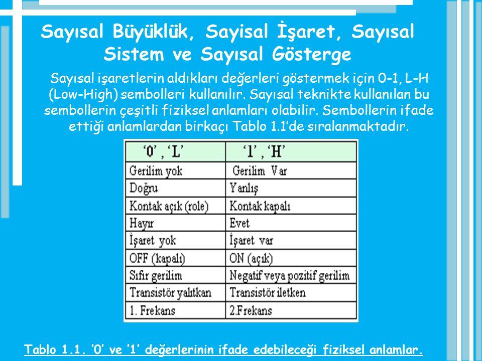 Sayısal Büyüklük, Sayisal İşaret, Sayısal Sistem ve Sayısal Gösterge