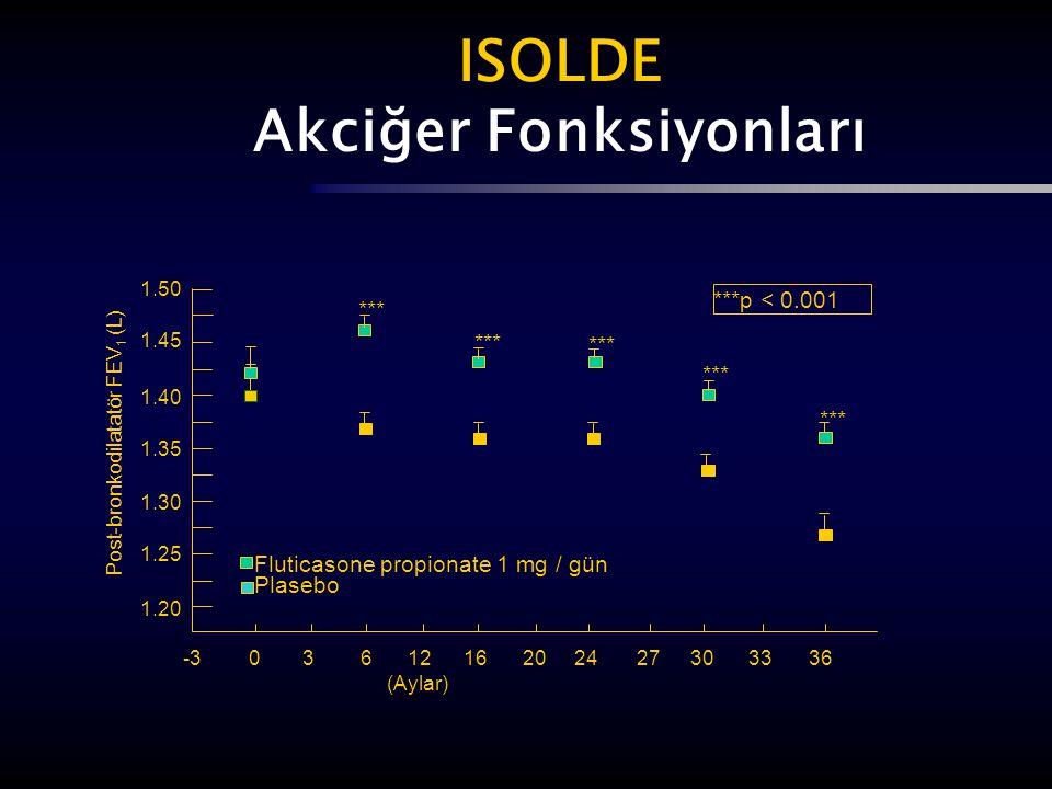 ISOLDE Akciğer Fonksiyonları