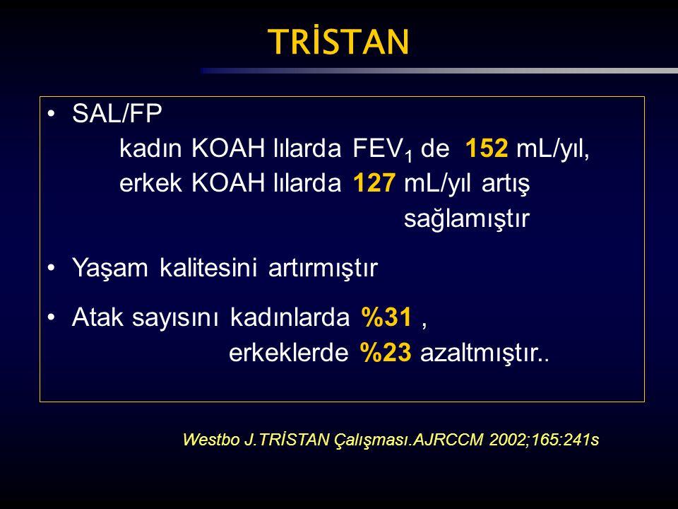 TRİSTAN SAL/FP kadın KOAH lılarda FEV1 de 152 mL/yıl,