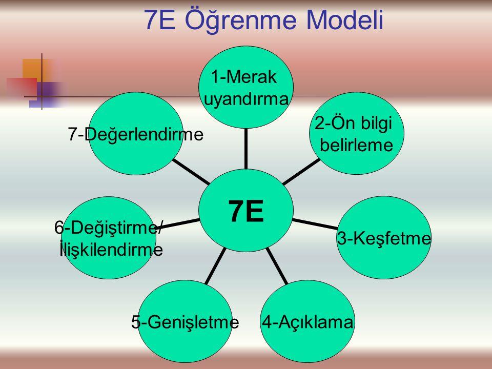 7E Öğrenme Modeli