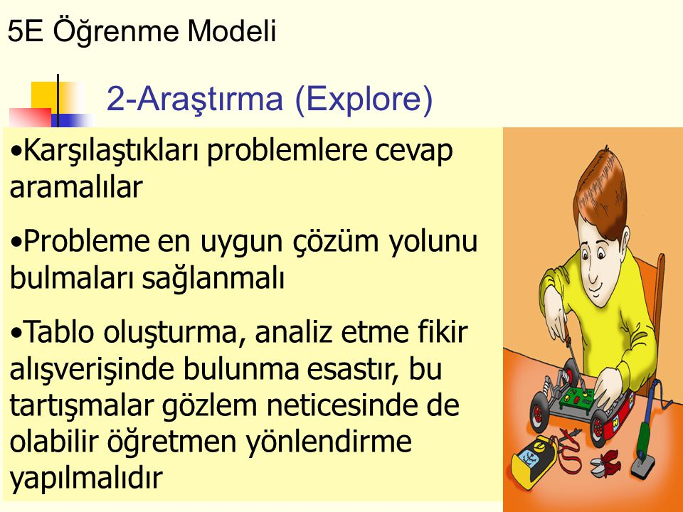 2-Araştırma (Explore) 5E Öğrenme Modeli