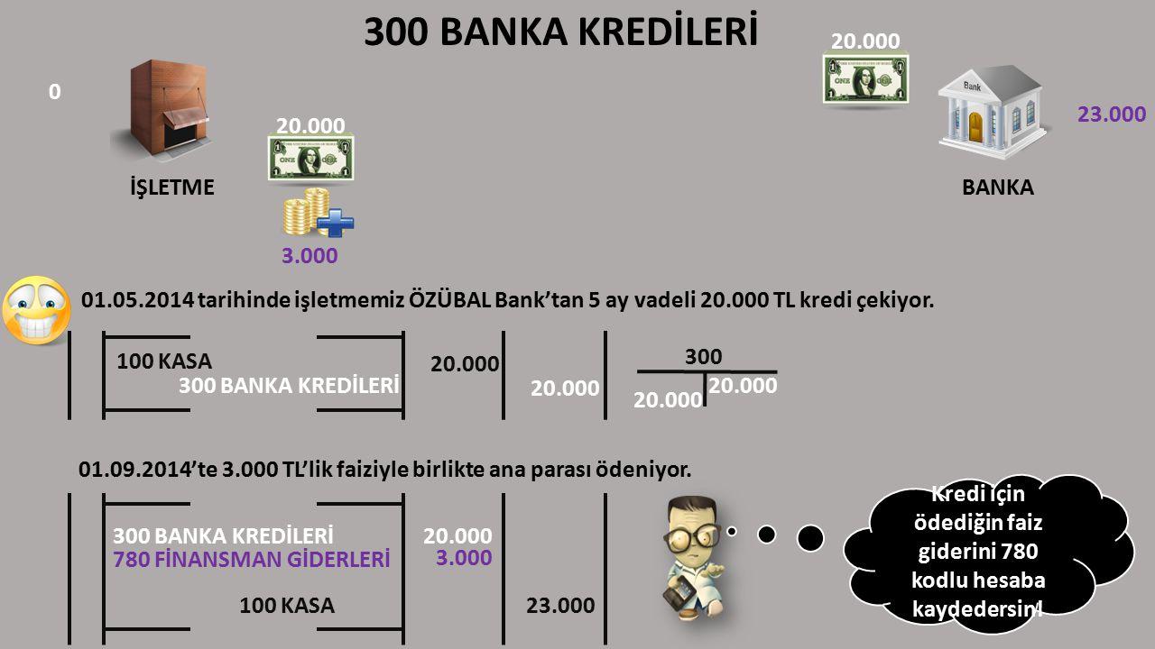 Kredi için ödediğin faiz giderini 780 kodlu hesaba kaydedersin!