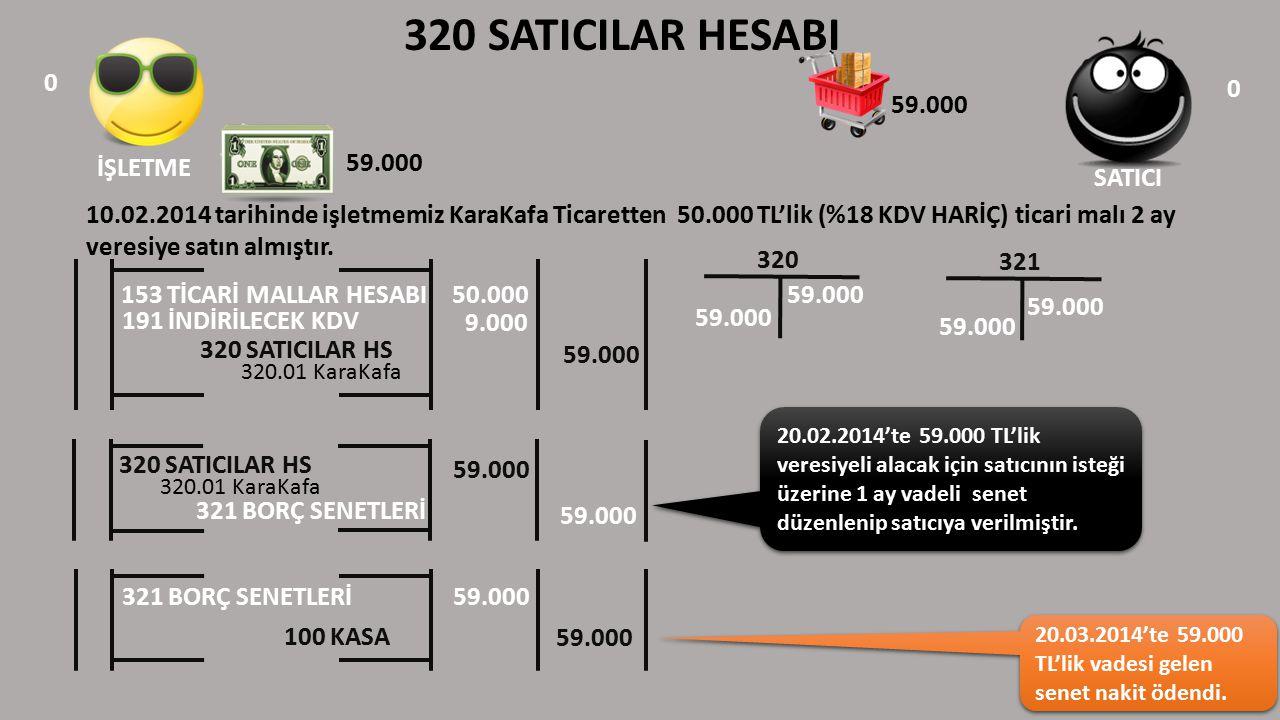 320 SATICILAR HESABI 59.000 59.000 İŞLETME SATICI 59.000 59.000