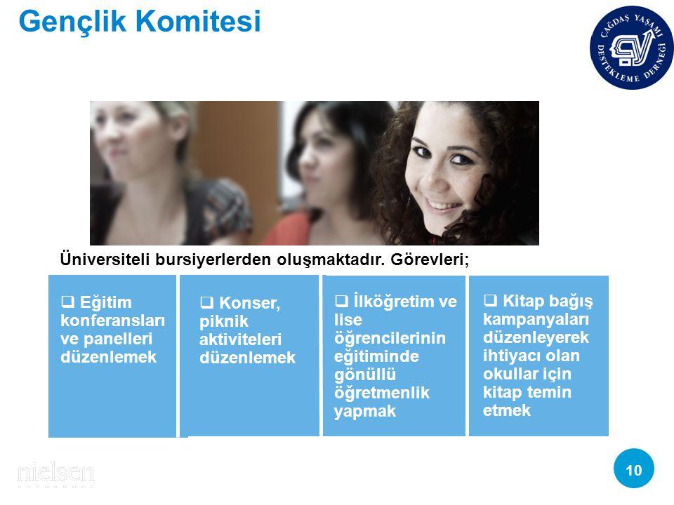 Gençlik Komitesi Üniversiteli bursiyerlerden oluşmaktadır. Görevleri;