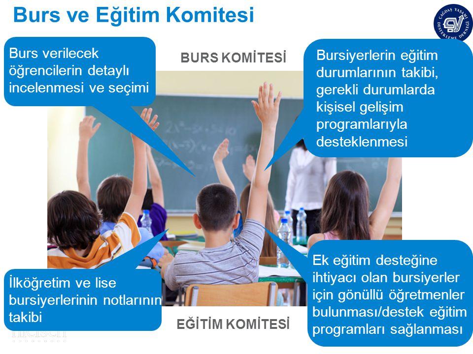Burs ve Eğitim Komitesi