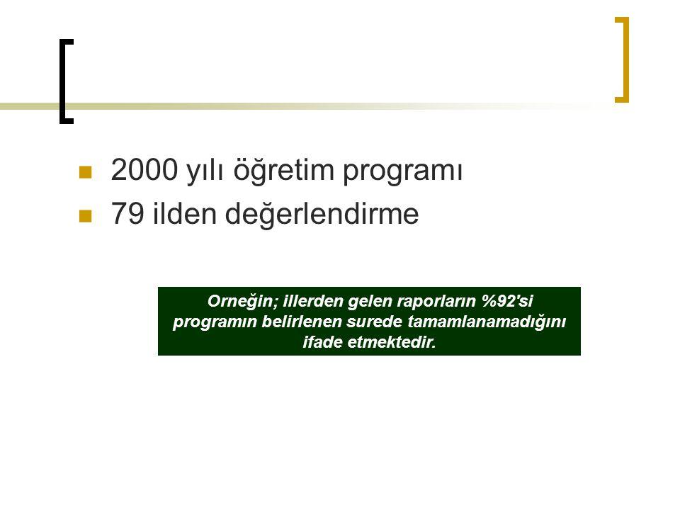 2000 yılı öğretim programı 79 ilden değerlendirme