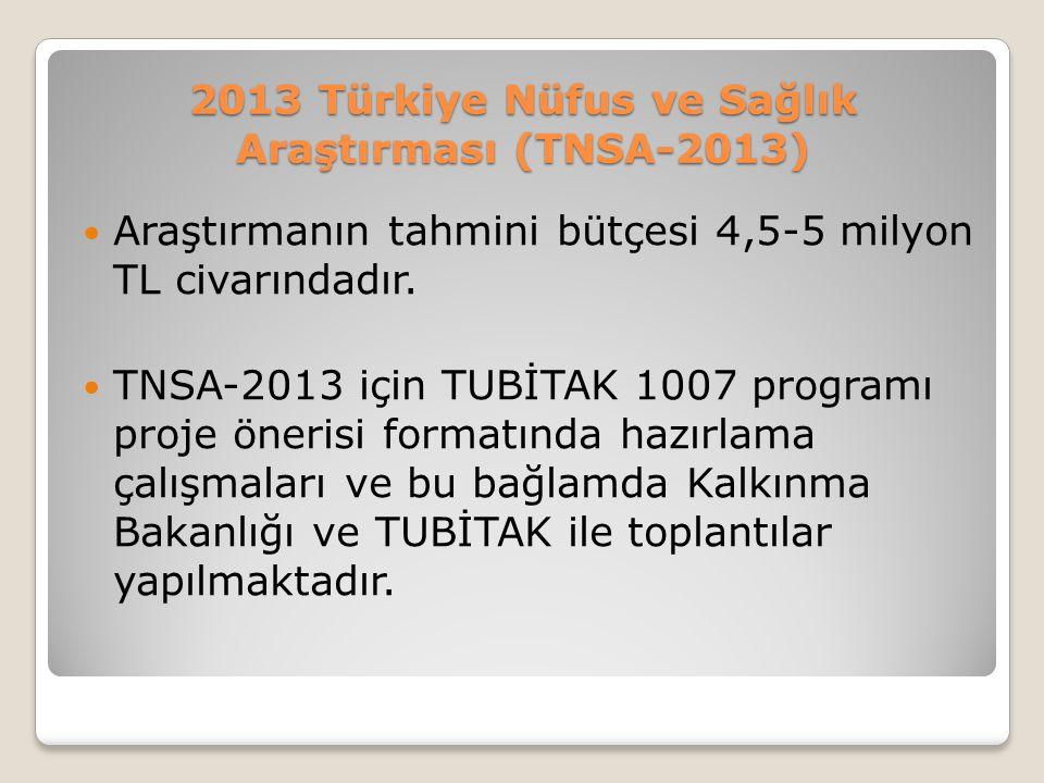 2013 Türkiye Nüfus ve Sağlık Araştırması (TNSA-2013)