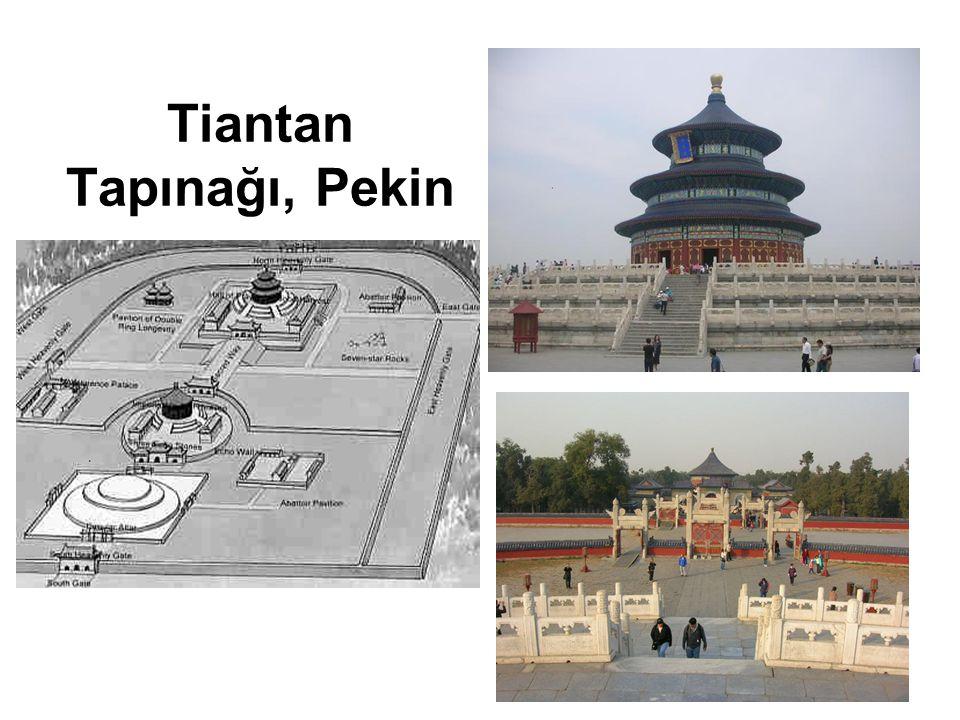Tiantan Tapınağı, Pekin