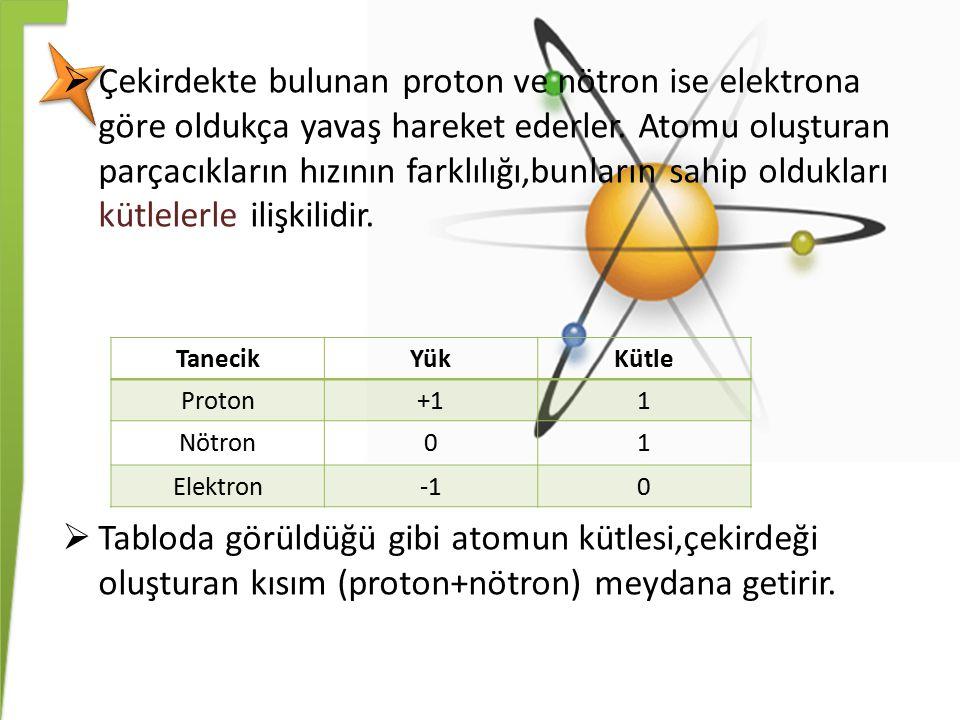 Çekirdekte bulunan proton ve nötron ise elektrona göre oldukça yavaş hareket ederler. Atomu oluşturan parçacıkların hızının farklılığı,bunların sahip oldukları kütlelerle ilişkilidir.
