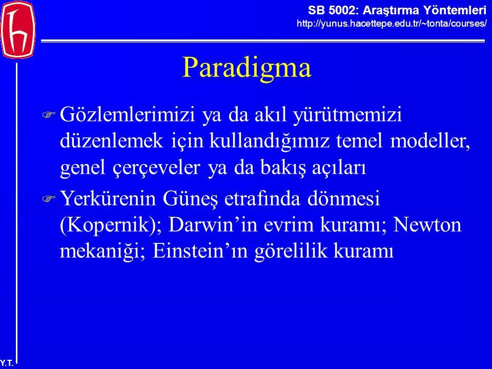 Paradigma Gözlemlerimizi ya da akıl yürütmemizi düzenlemek için kullandığımız temel modeller, genel çerçeveler ya da bakış açıları.