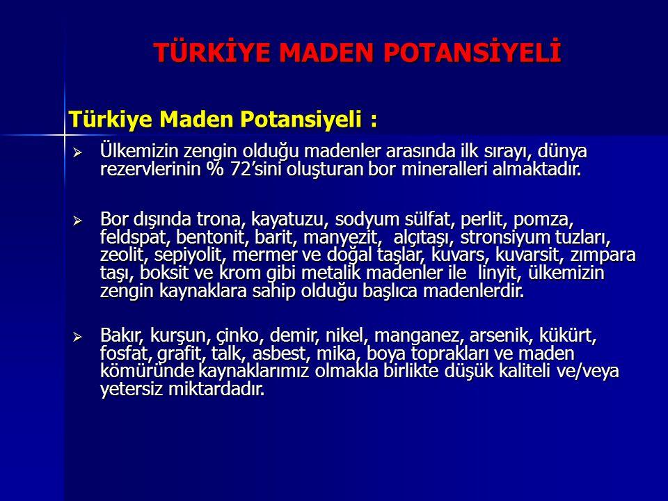 TÜRKİYE MADEN POTANSİYELİ Türkiye Maden Potansiyeli :