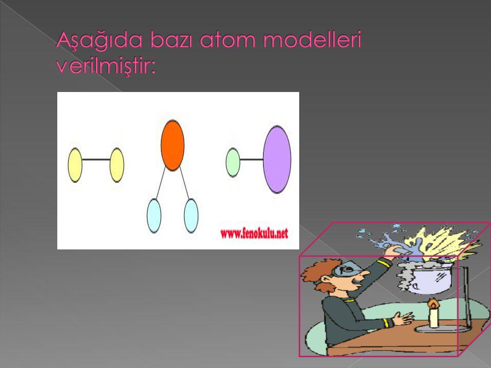 Aşağıda bazı atom modelleri verilmiştir: