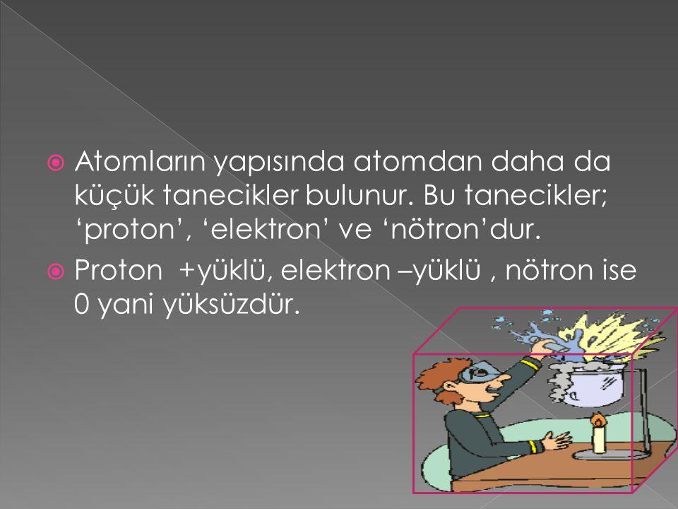 Atomların yapısında atomdan daha da küçük tanecikler bulunur