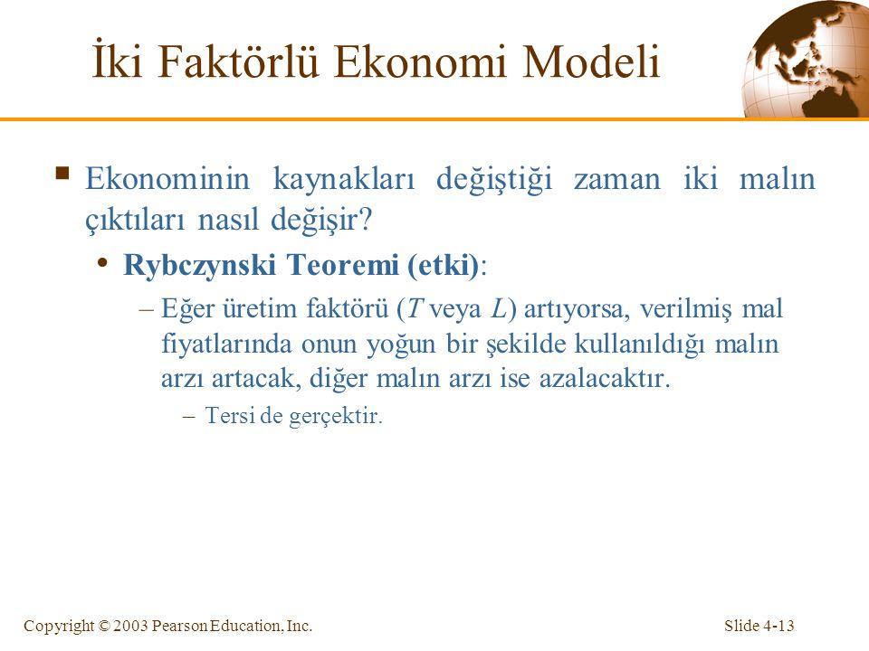 İki Faktörlü Ekonomi Modeli