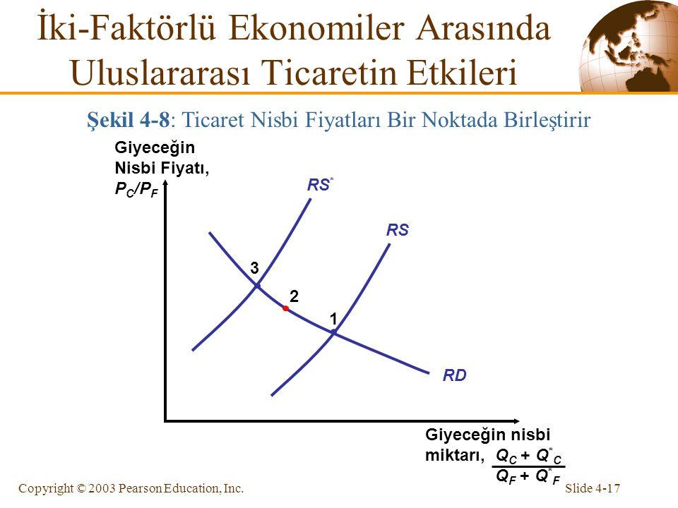 İki-Faktörlü Ekonomiler Arasında Uluslararası Ticaretin Etkileri