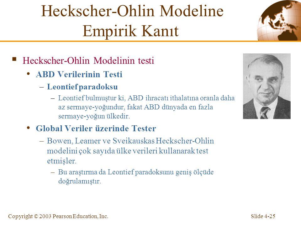 Heckscher-Ohlin Modeline Empirik Kanıt