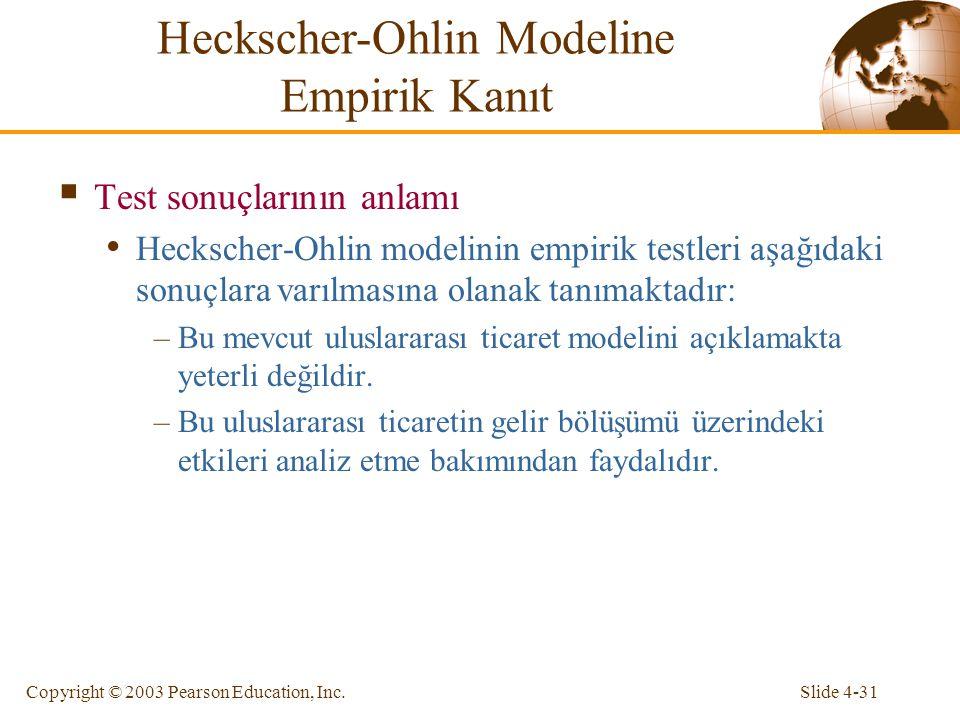 Heckscher-Ohlin Modeline