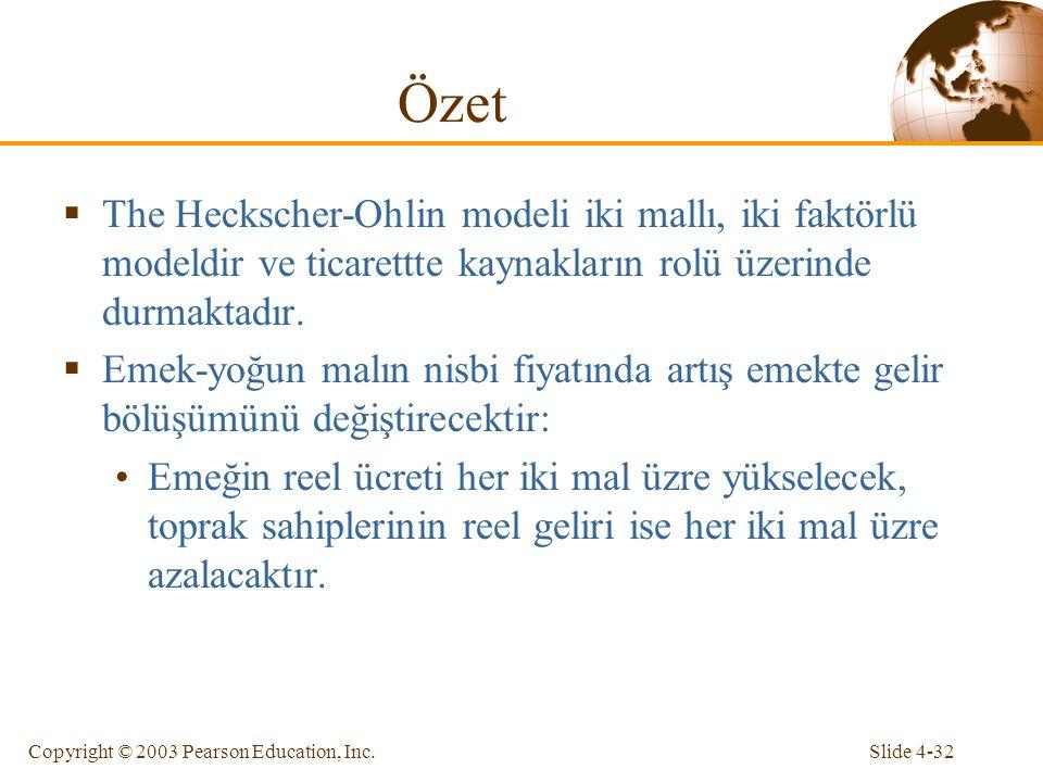 Özet The Heckscher-Ohlin modeli iki mallı, iki faktörlü modeldir ve ticarettte kaynakların rolü üzerinde durmaktadır.