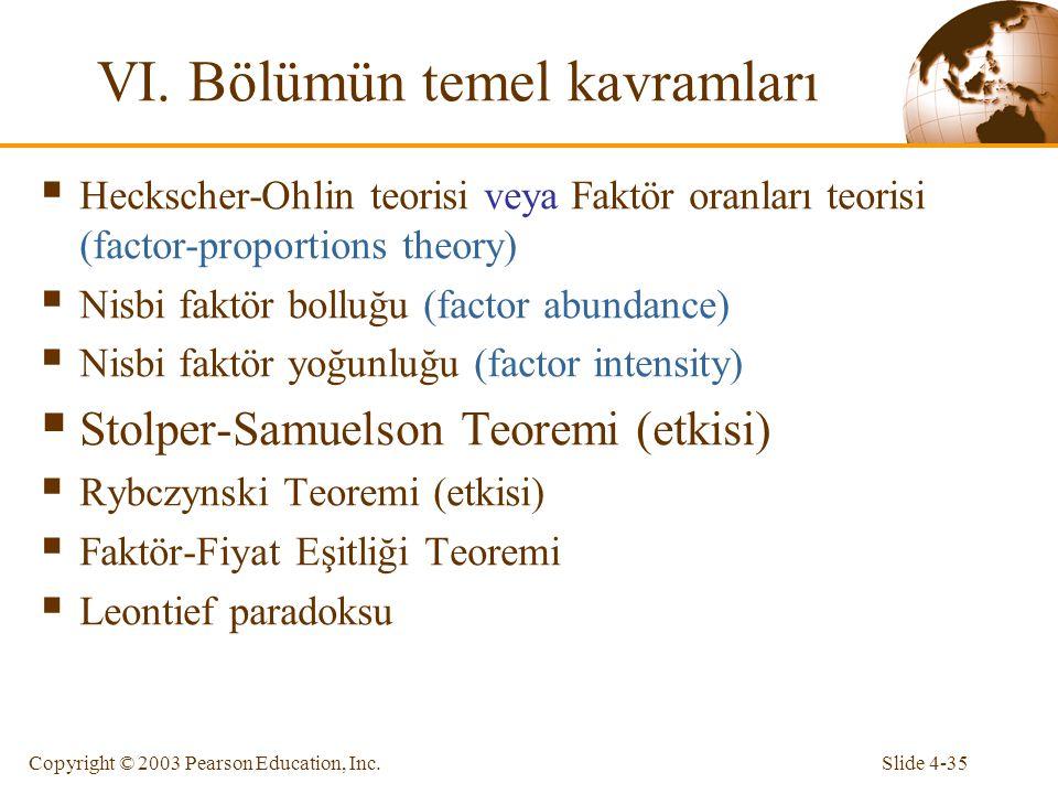 VI. Bölümün temel kavramları