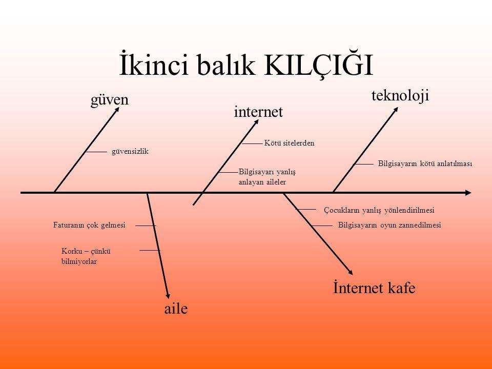 İkinci balık KILÇIĞI teknoloji güven internet İnternet kafe aile