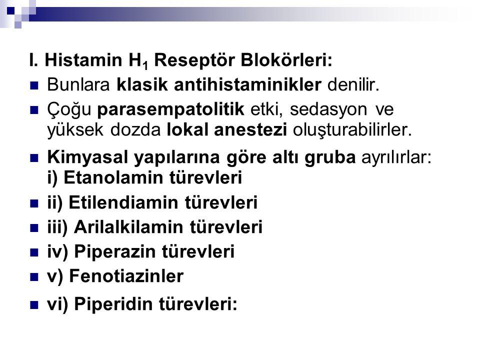 I. Histamin H1 Reseptör Blokörleri: