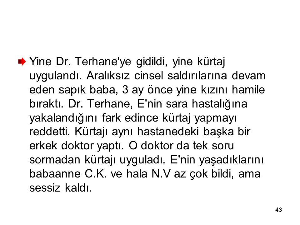 Yine Dr. Terhane ye gidildi, yine kürtaj uygulandı