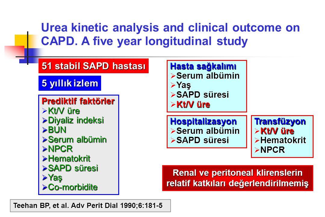 Renal ve peritoneal klirenslerin relatif katkıları değerlendirilmemiş
