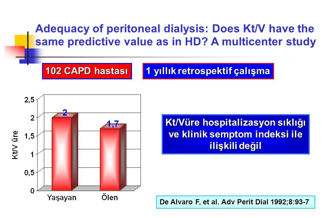 Kt/Vüre hospitalizasyon sıklığı ve klinik semptom indeksi ile