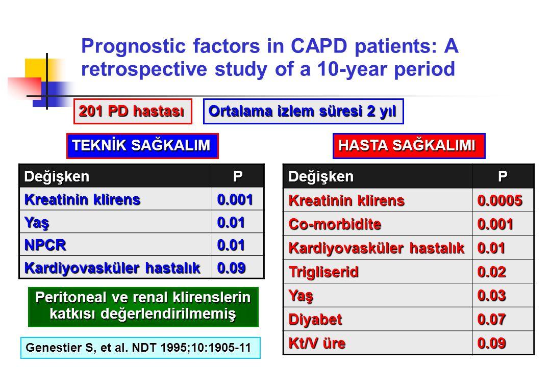 Peritoneal ve renal klirenslerin katkısı değerlendirilmemiş