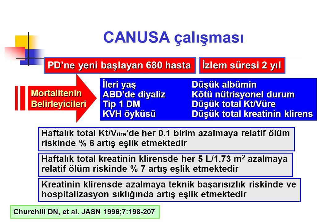 CANUSA çalışması PD'ne yeni başlayan 680 hasta İzlem süresi 2 yıl