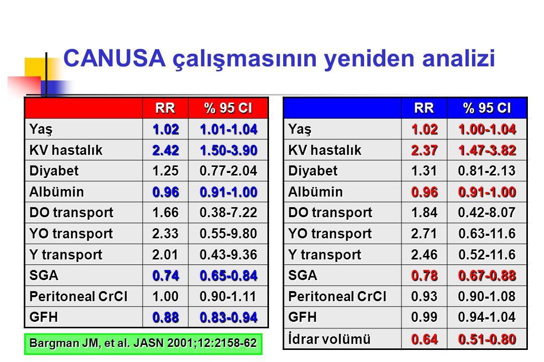 CANUSA çalışmasının yeniden analizi