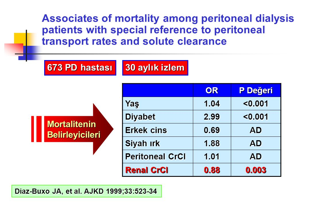 Associates of mortality among peritoneal dialysis patients with special reference to peritoneal transport rates and solute clearance