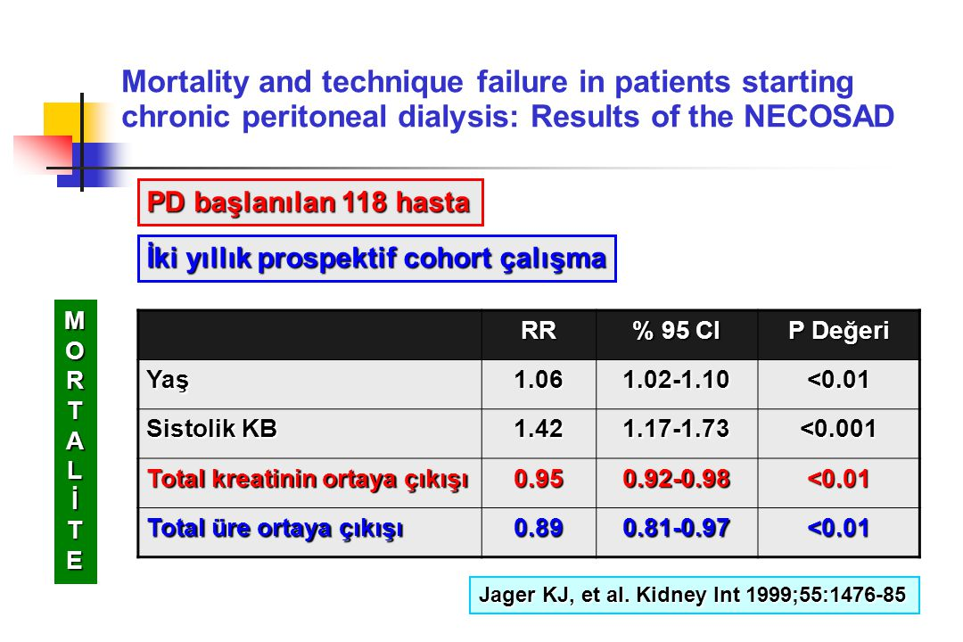 Mortality and technique failure in patients starting chronic peritoneal dialysis: Results of the NECOSAD