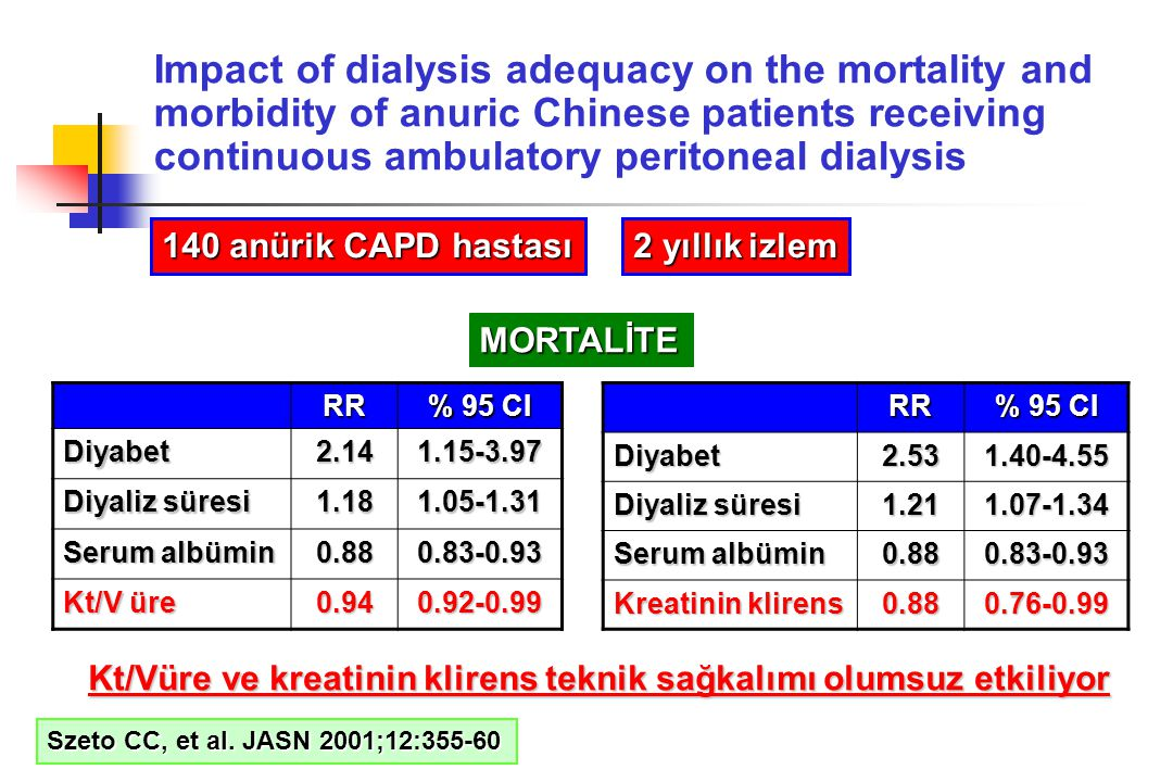 Impact of dialysis adequacy on the mortality and morbidity of anuric Chinese patients receiving continuous ambulatory peritoneal dialysis