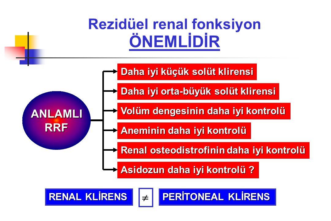 Rezidüel renal fonksiyon ÖNEMLİDİR