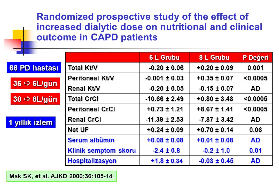 Randomized prospective study of the effect of increased dialytic dose on nutritional and clinical outcome in CAPD patients