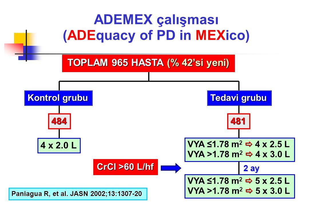 ADEMEX çalışması (ADEquacy of PD in MEXico)
