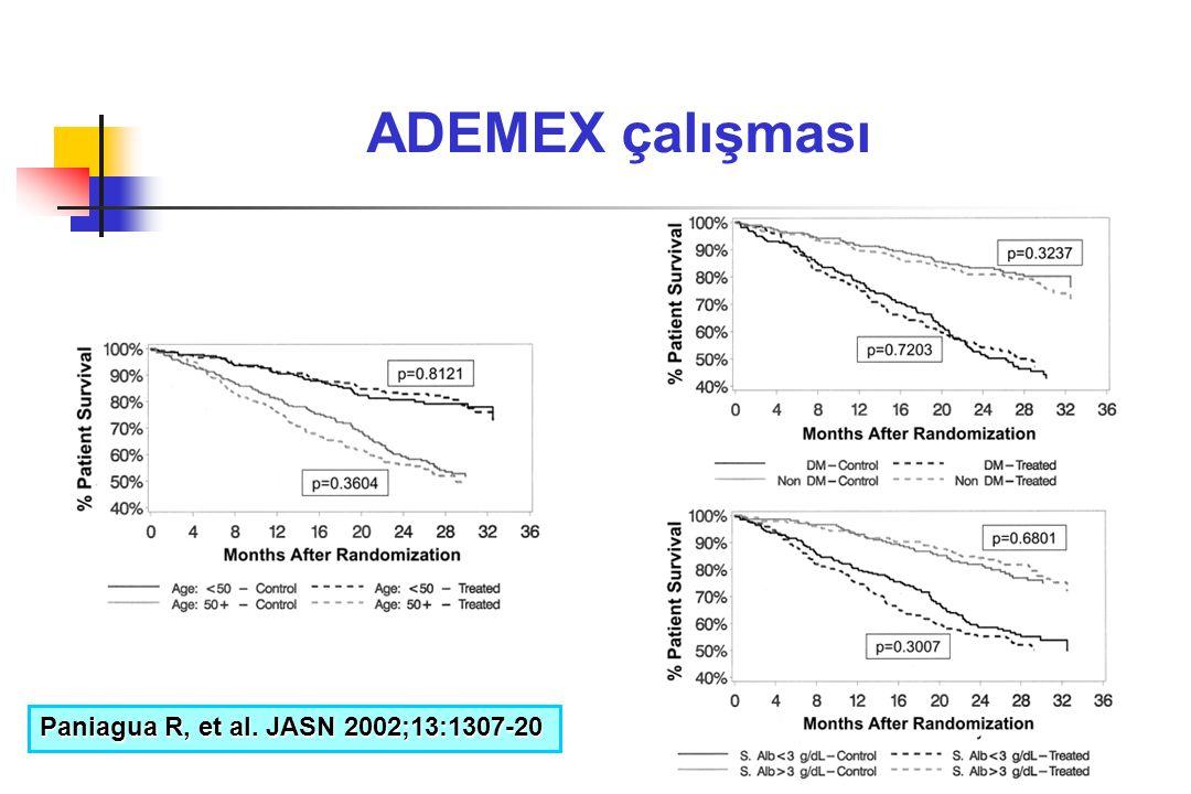 ADEMEX çalışması Paniagua R, et al. JASN 2002;13:1307-20