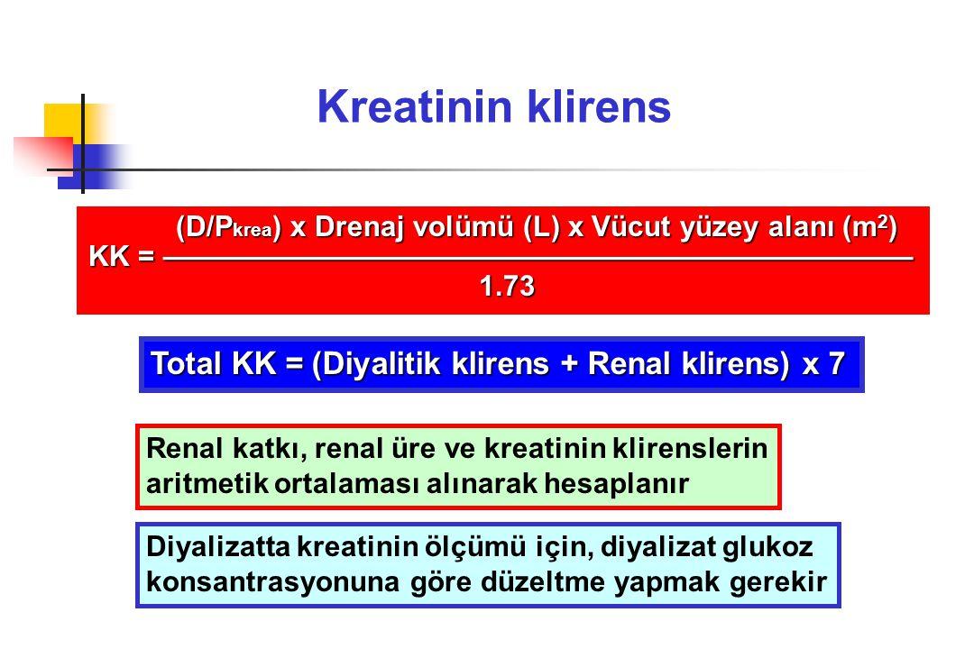 Kreatinin klirens Total KK = (Diyalitik klirens + Renal klirens) x 7