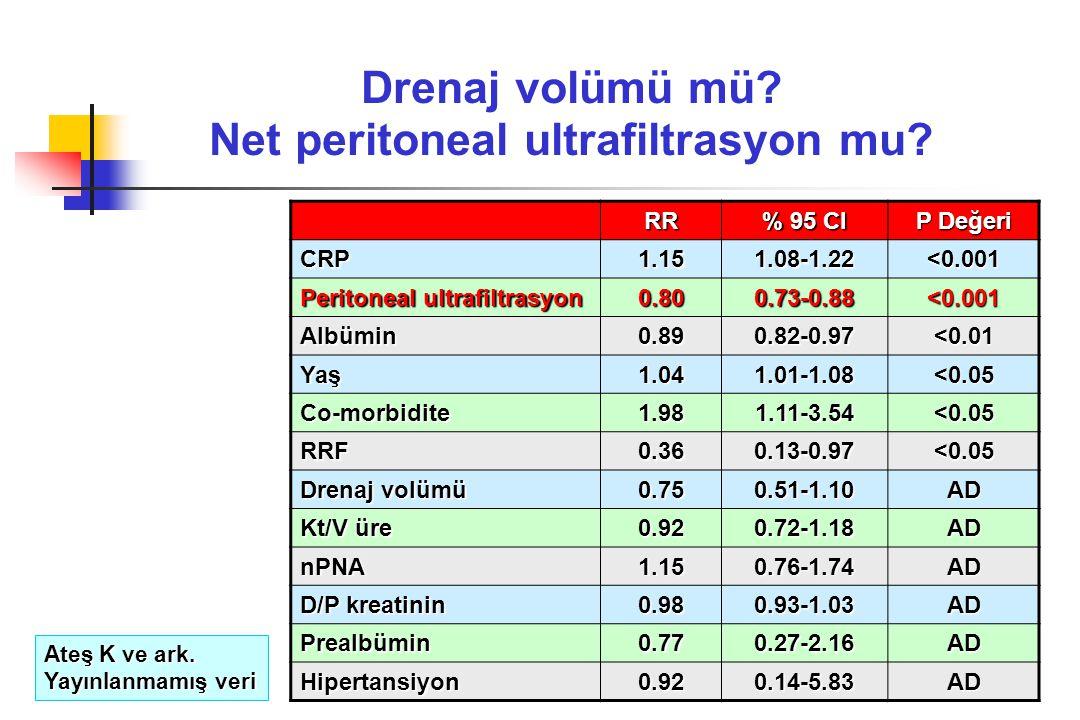 Drenaj volümü mü Net peritoneal ultrafiltrasyon mu
