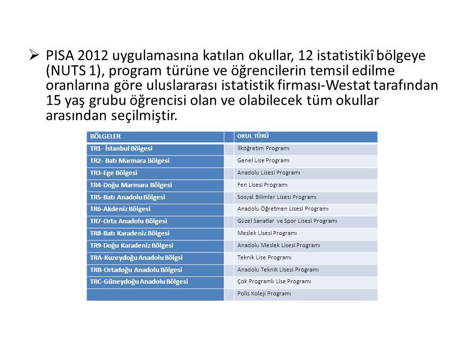 PISA 2012 uygulamasına katılan okullar, 12 istatistikî bölgeye (NUTS 1), program türüne ve öğrencilerin temsil edilme oranlarına göre uluslararası istatistik firması-Westat tarafından 15 yaş grubu öğrencisi olan ve olabilecek tüm okullar arasından seçilmiştir.