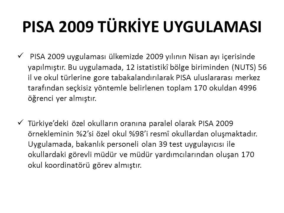 PISA 2009 TÜRKİYE UYGULAMASI
