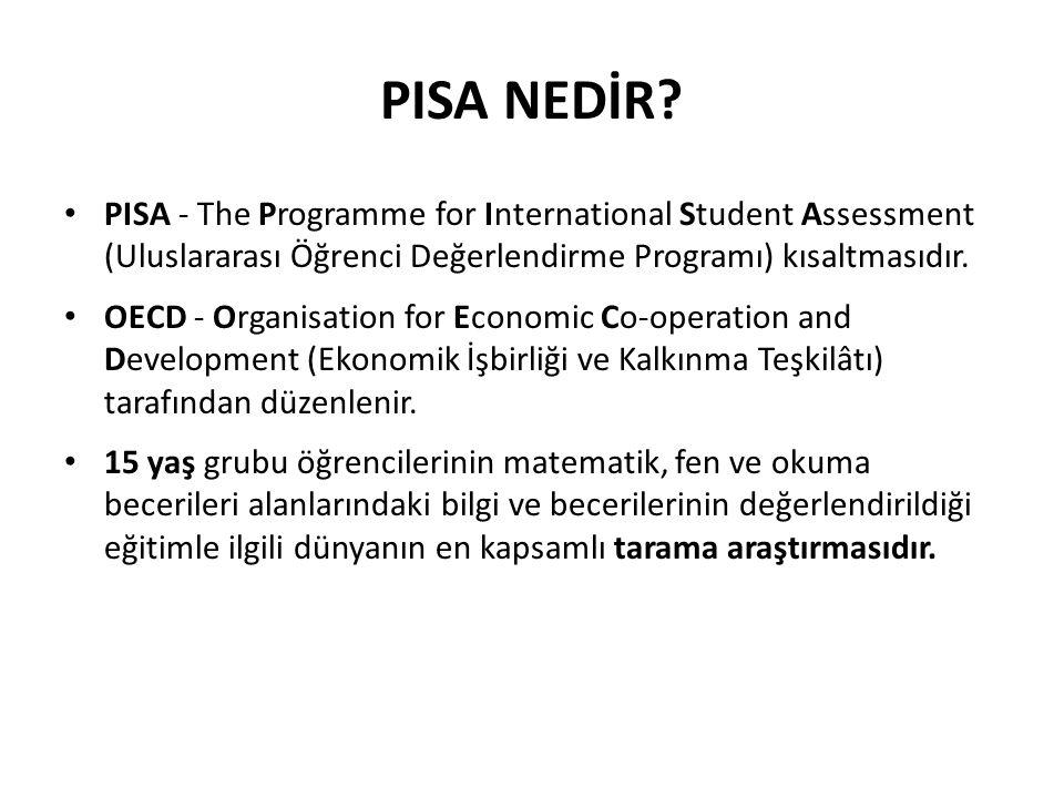 PISA NEDİR PISA - The Programme for International Student Assessment (Uluslararası Öğrenci Değerlendirme Programı) kısaltmasıdır.