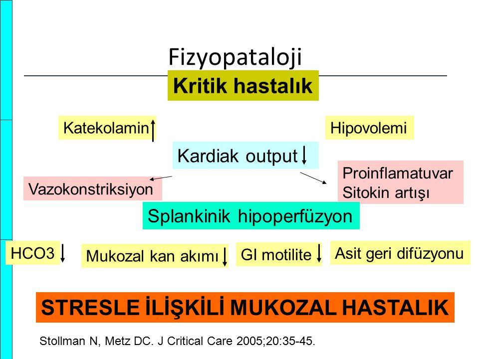 Fizyopataloji Kritik hastalık STRESLE İLİŞKİLİ MUKOZAL HASTALIK