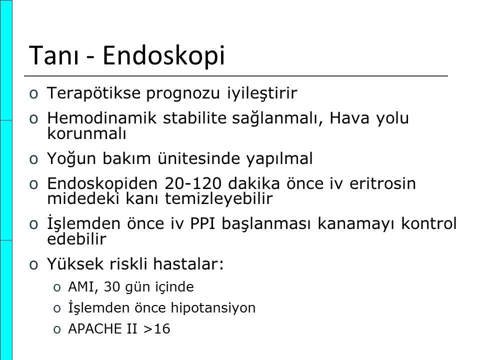 Tanı - Endoskopi Terapötikse prognozu iyileştirir