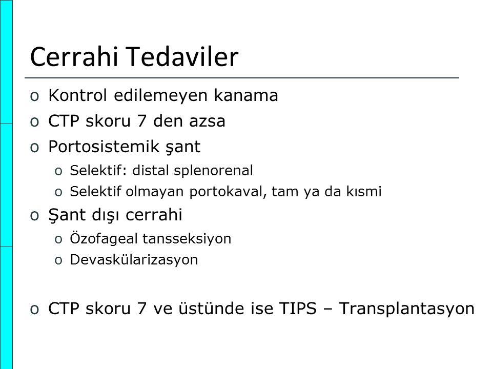 Cerrahi Tedaviler Kontrol edilemeyen kanama CTP skoru 7 den azsa