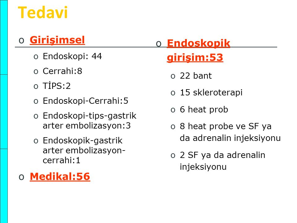 Tedavi Girişimsel Endoskopik girişim:53 Medikal:56 Endoskopi: 44